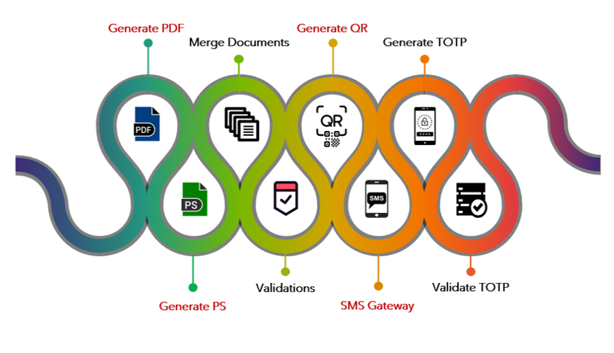 Microservices for SAP